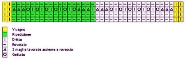 ChartPythagorio