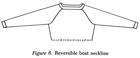 Il diagramma che illustra lo scollo a barca reversibile in Knitting from the Top