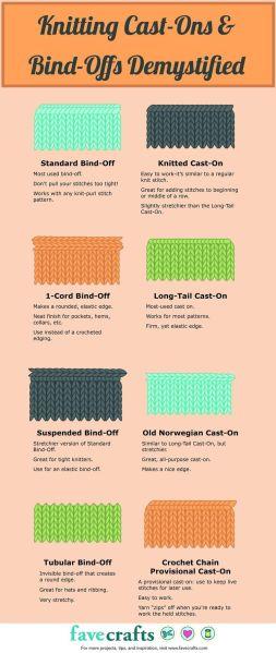 Infografica a cura di Favecrafts.comche mostra alcuni diversi avvii e intrecci