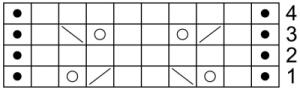 Il grafico di un semplice punto, utile per capire posizionamento e modifiche per adattarlo alla struttura del capo